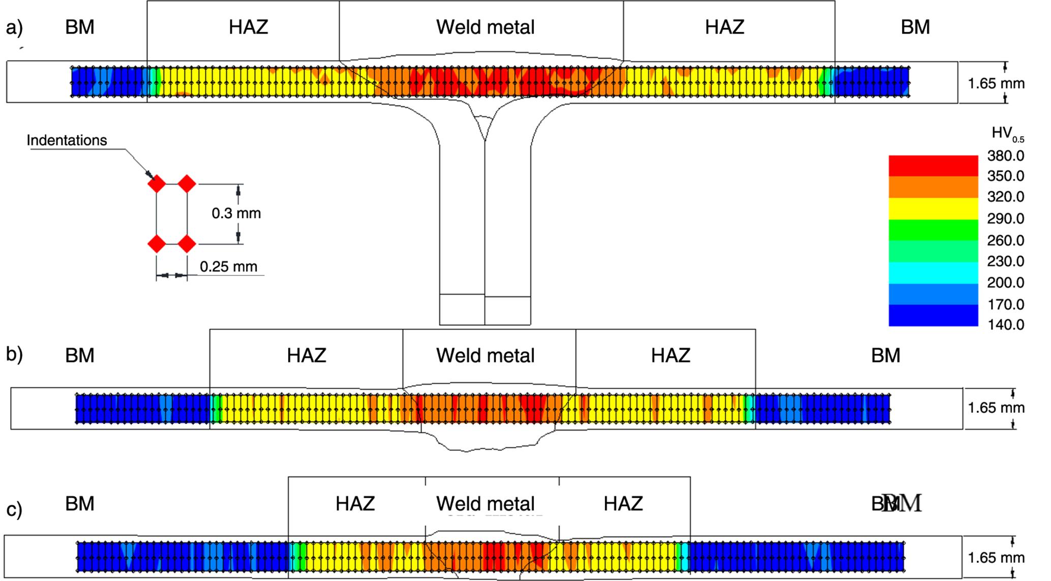 Efecto del calor de aporte sobre la transformacin microestructural figure 6 ccuart Gallery