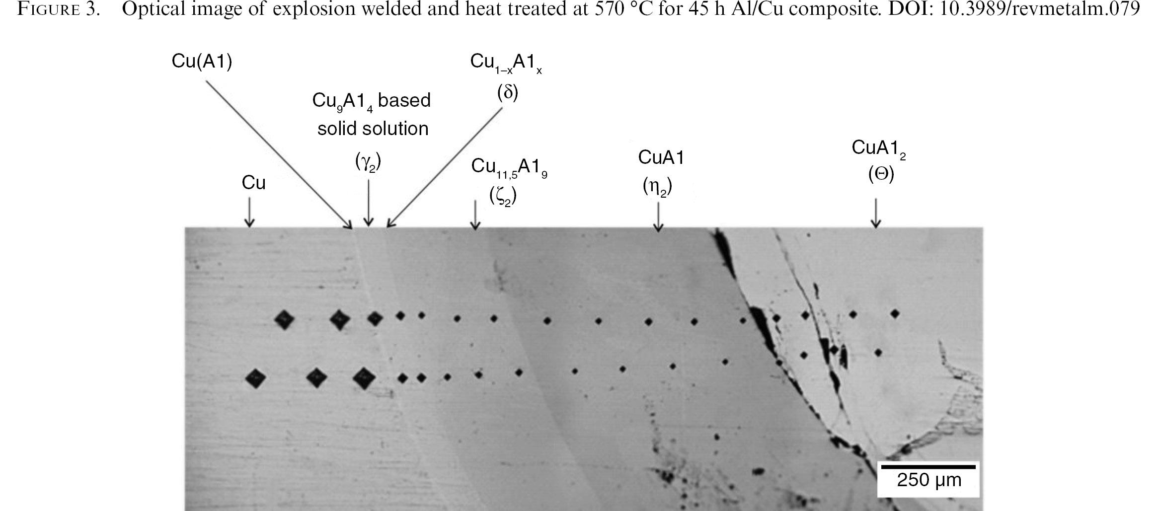 Investigacin Sobre Fusin De Contacto En Materiales Compuestos Explosive Welding Diagram Figure 3 Optical Image Of Explosion Welded